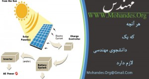 پروژه انرژی خورشیدی