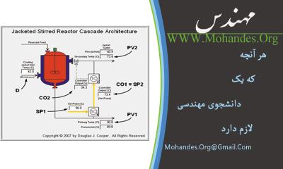 مقاله کنترل کنندهای واحدهای صنعتی و پتروشیمی PLC