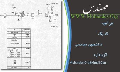 دانلود نقشه تک خطی پست فشار قوی single line diagram