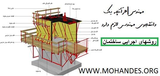 روشهای اجرایی ساختمان